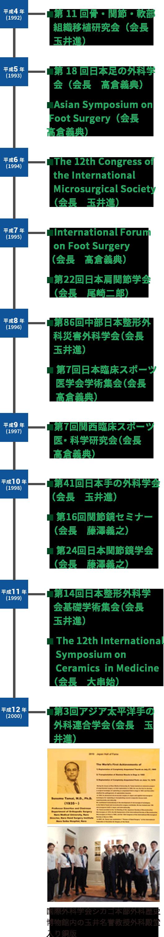 玉井進教授の年表